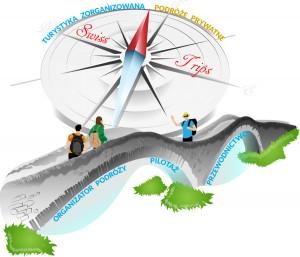 Grafika przedstawiająca koncept Swiss Trips.